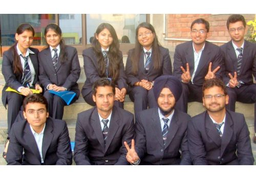 MBA in Retail Management