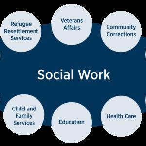 Bachelor-of-Social-Work
